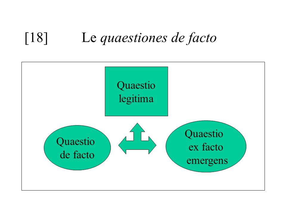 [18] Le quaestiones de facto